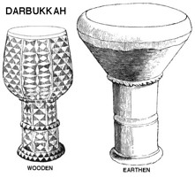 Wooden and Earthen Egyptian Darbukkah